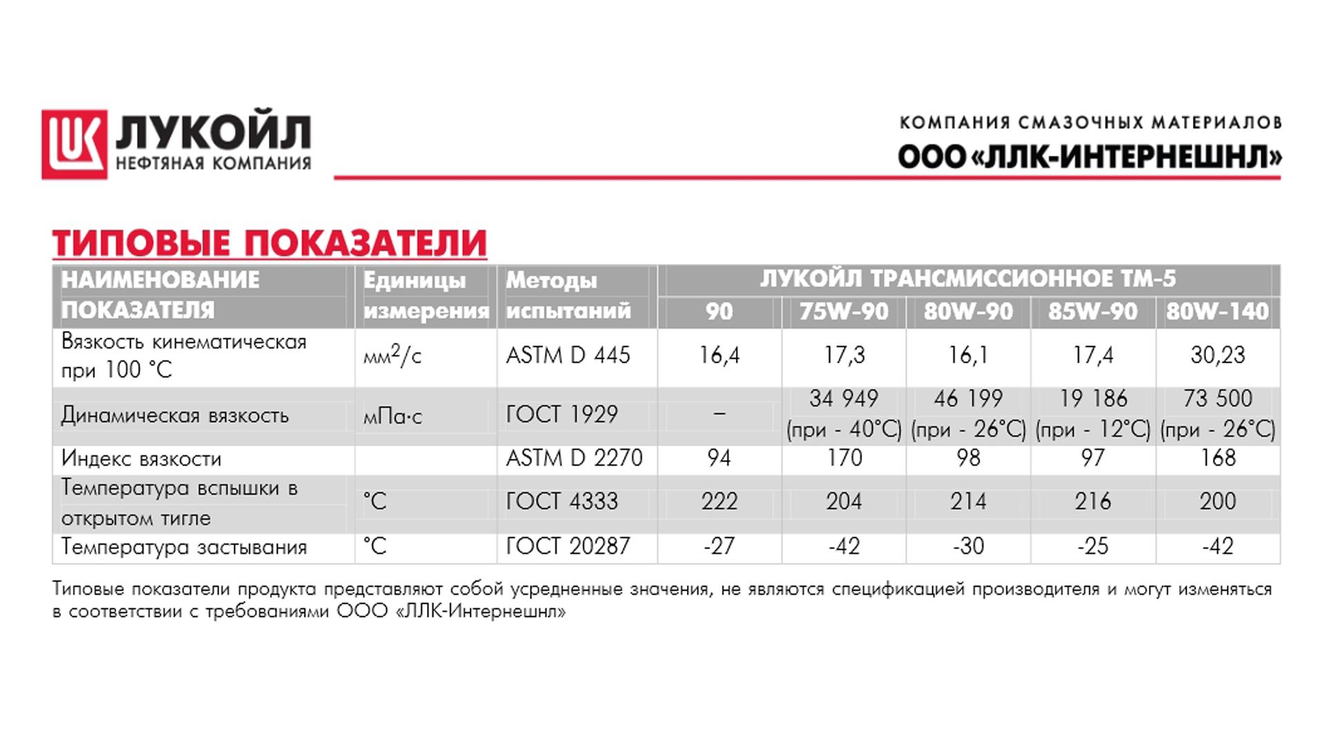 Трансмиссионное масло Лукойл в Минске