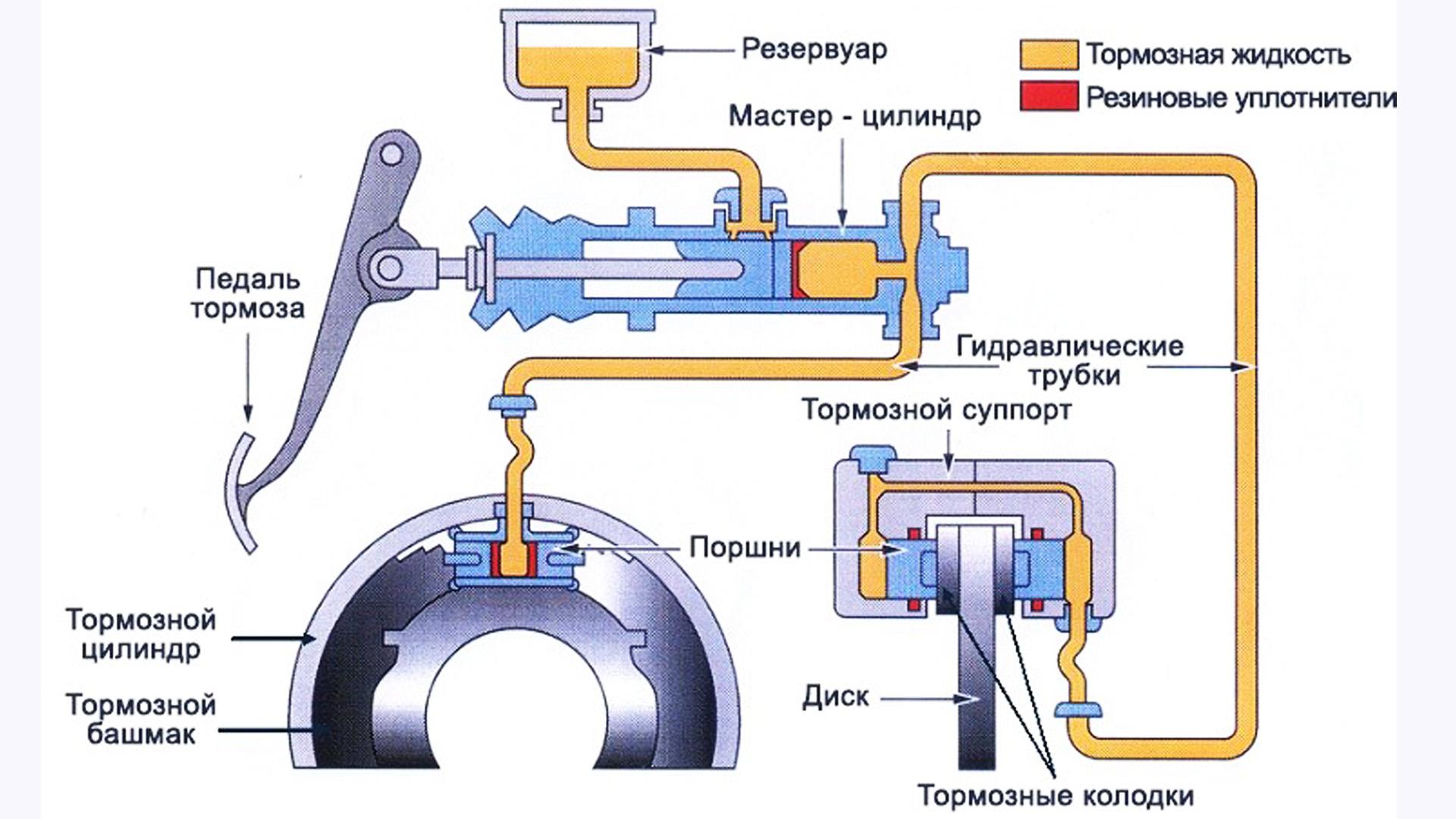 Dot купить жидкость в Минске