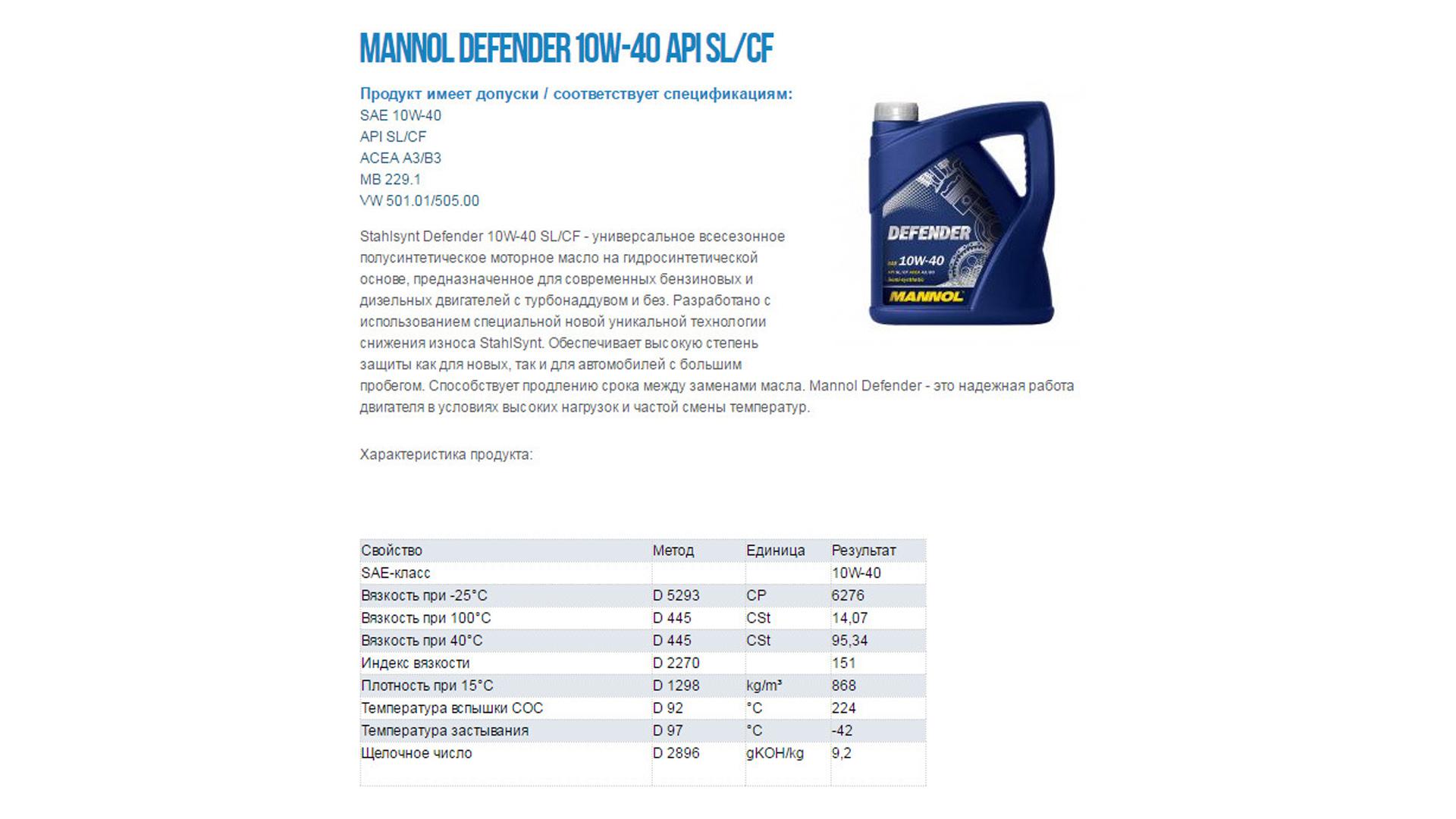 Моторные масла 10w-40 Mannol
