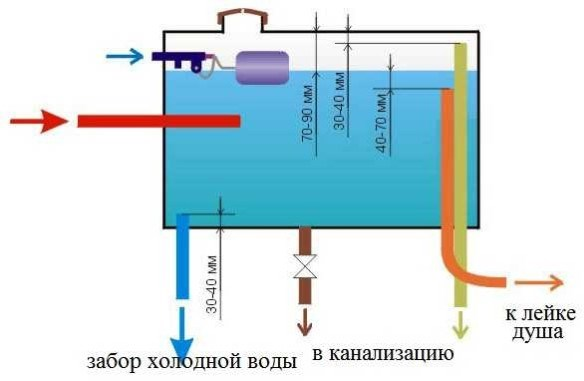 схема подогрева воды в летнем душе