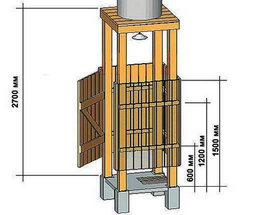Схема размеров для строительства летнего душа