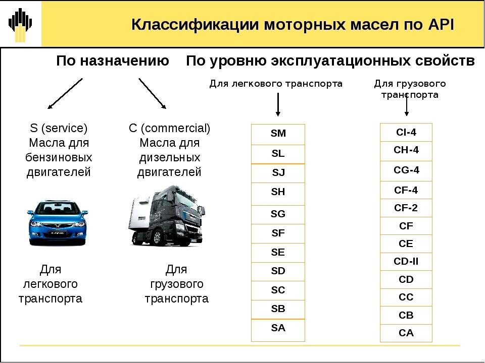 Отличия грузового и легкового масла