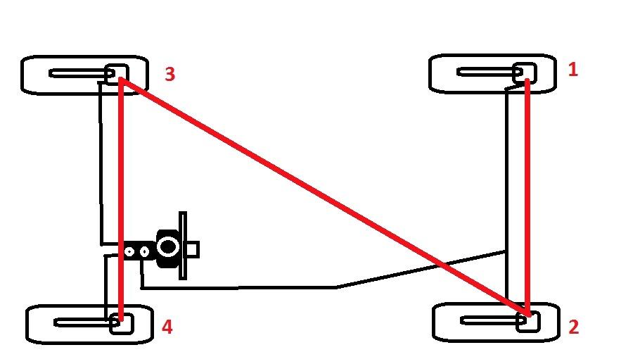 Порядок прокачки тормозов авто с рулем справа