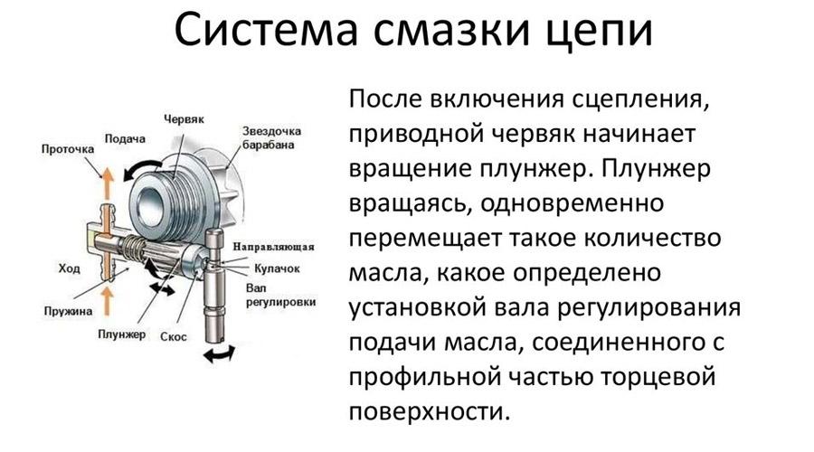 выбор смазки в цепь бензопилы